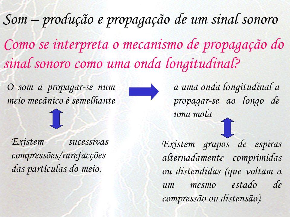 Como se interpreta o mecanismo de propagação do sinal sonoro como uma onda longitudinal? O som a propagar-se num meio mecânico é semelhante a uma onda