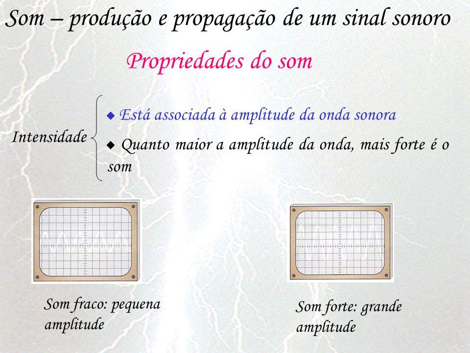 Som – produção e propagação de um sinal sonoro Propriedades do som Intensidade Está associada à amplitude da onda sonora Quanto maior a amplitude da o