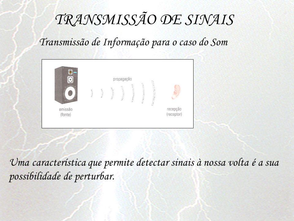 TRANSMISSÃO DE SINAIS Transmissão de Informação para o caso do Som Uma característica que permite detectar sinais à nossa volta é a sua possibilidade