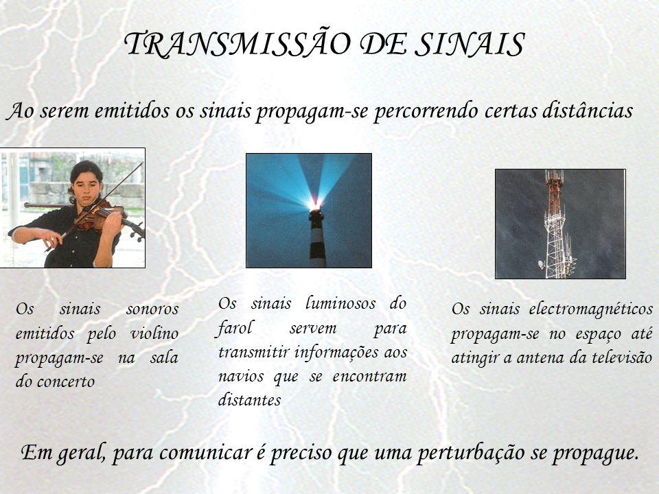 TRANSMISSÃO DE SINAIS Ao serem emitidos os sinais propagam-se percorrendo certas distâncias Os sinais sonoros emitidos pelo violino propagam-se na sal