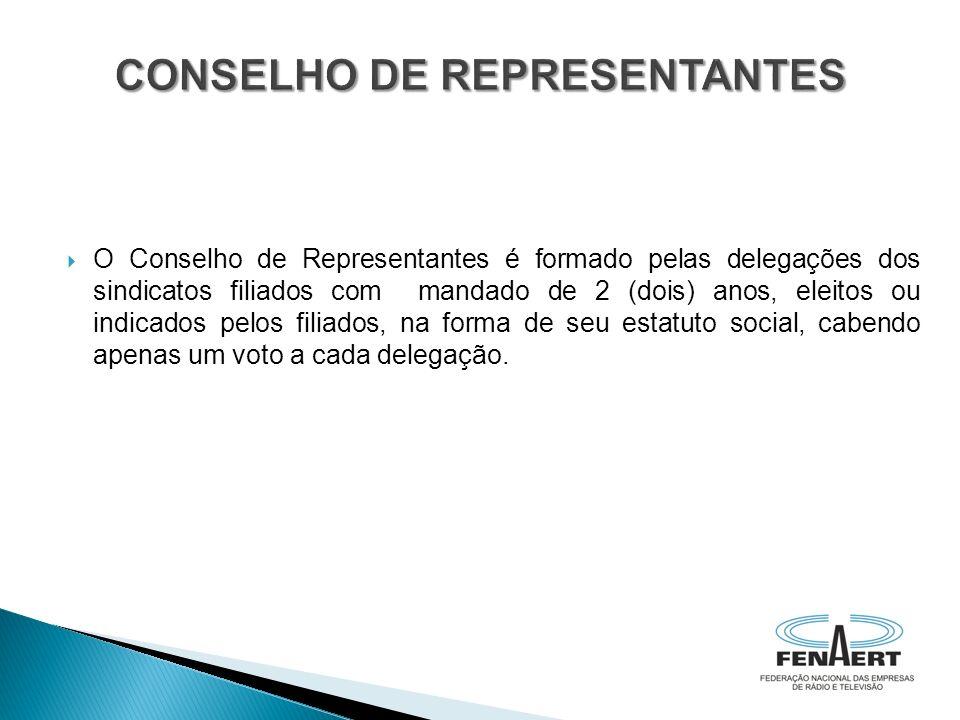 O Conselho de Representantes é formado pelas delegações dos sindicatos filiados com mandado de 2 (dois) anos, eleitos ou indicados pelos filiados, na