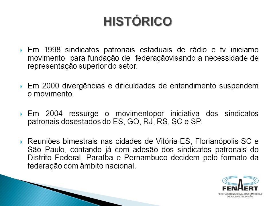 Em 1998 sindicatos patronais estaduais de rádio e tv iniciamo movimento para fundação de federaçãovisando a necessidade de representação superior do s