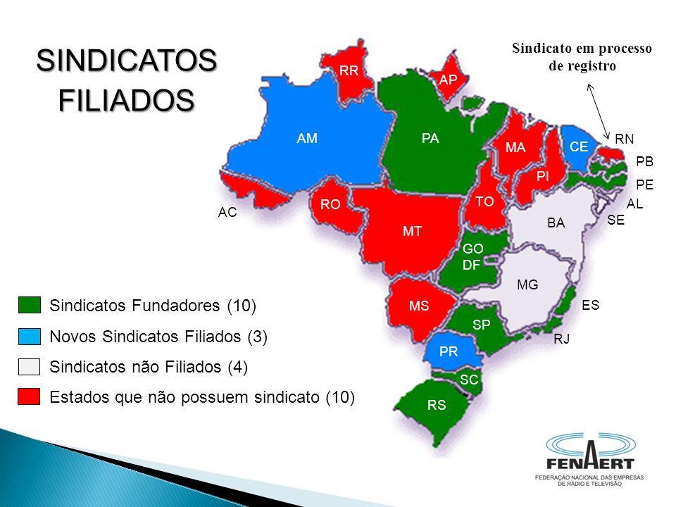 Denominação: Federação Nacional das Empresas de Rádio e Televisão.