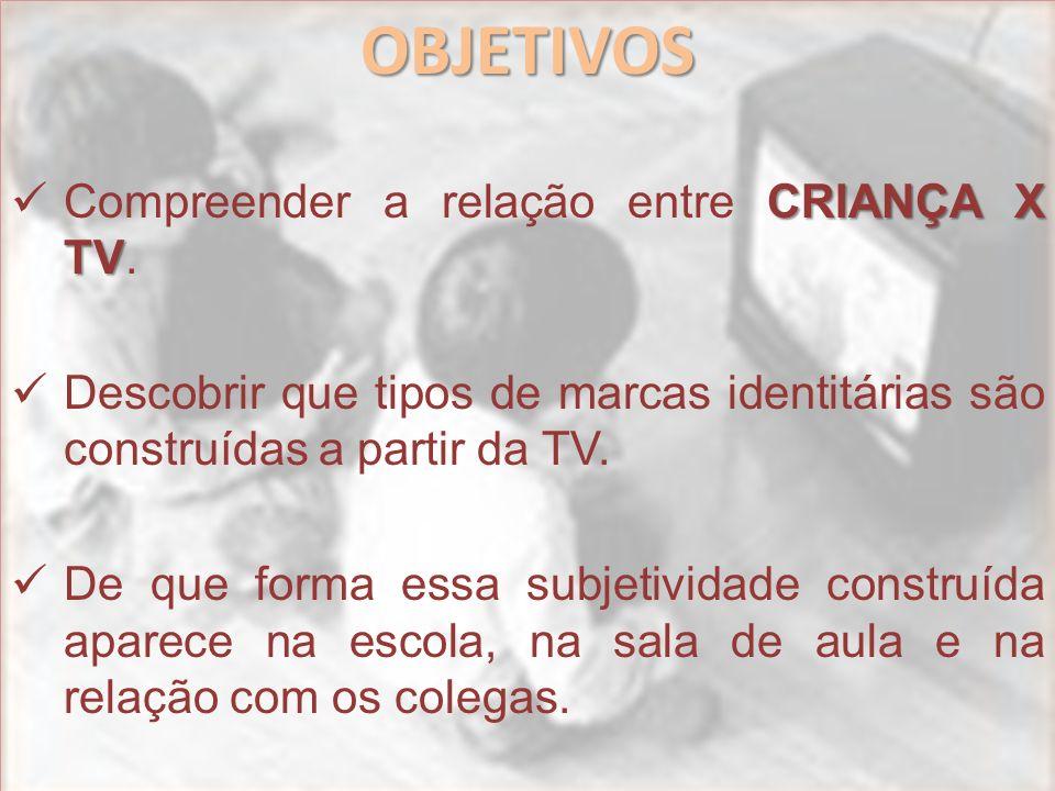 OBJETIVOS CRIANÇA X TV Compreender a relação entre CRIANÇA X TV. Descobrir que tipos de marcas identitárias são construídas a partir da TV. De que for