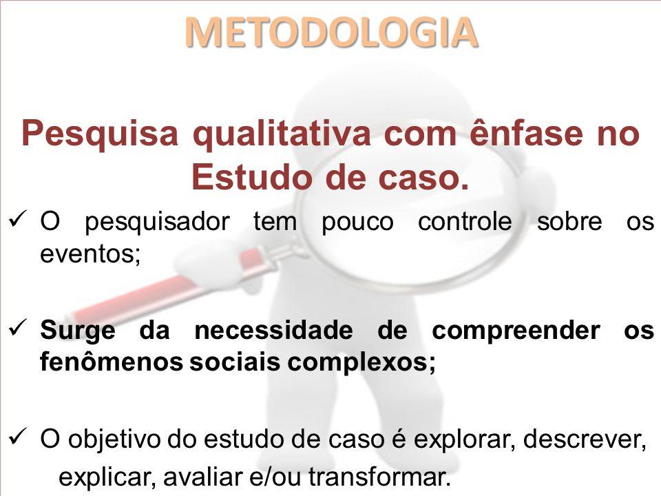 METODOLOGIA Pesquisa qualitativa com ênfase no Estudo de caso. O pesquisador tem pouco controle sobre os eventos; Surge da necessidade de compreender