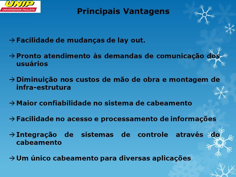 14 Principais Vantagens Facilidade de mudanças de lay out.