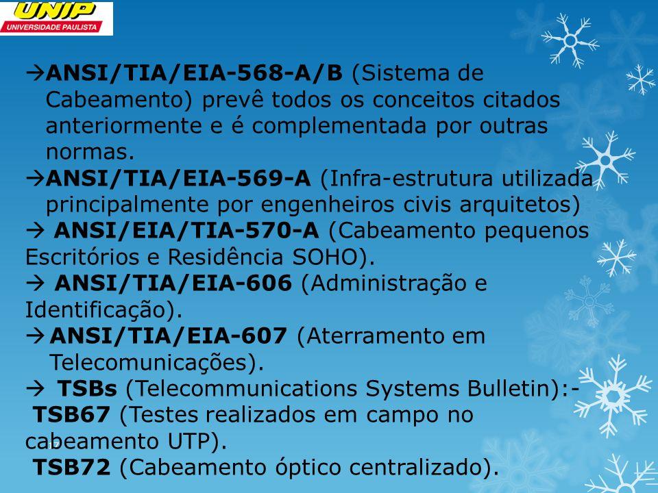 17 ANSI/TIA/EIA-568-A/B (Sistema de Cabeamento) prevê todos os conceitos citados anteriormente e é complementada por outras normas. ANSI/TIA/EIA-569-A