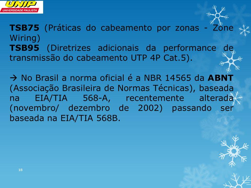 18 TSB75 (Práticas do cabeamento por zonas - Zone Wiring) TSB95 (Diretrizes adicionais da performance de transmissão do cabeamento UTP 4P Cat.5). No B