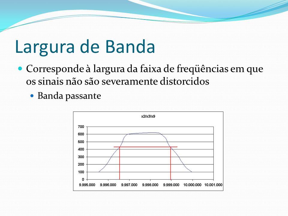 Largura de Banda Corresponde à largura da faixa de freqüências em que os sinais não são severamente distorcidos Banda passante
