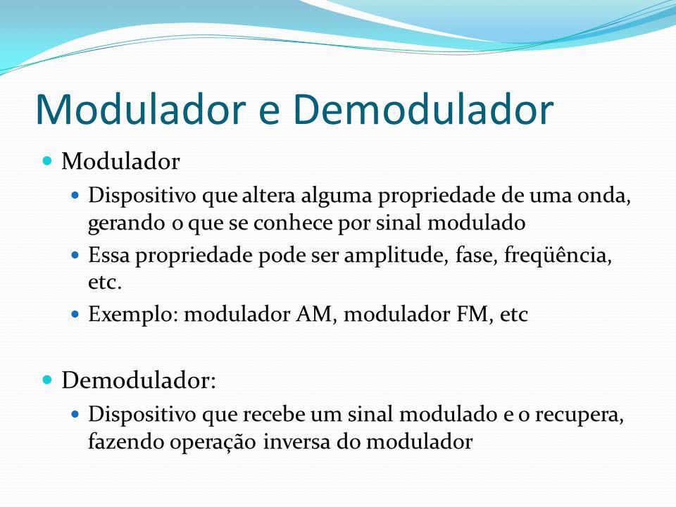 Modulador e Demodulador Modulador Dispositivo que altera alguma propriedade de uma onda, gerando o que se conhece por sinal modulado Essa propriedade