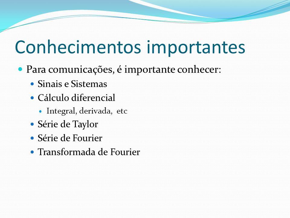 Conhecimentos importantes Para comunicações, é importante conhecer: Sinais e Sistemas Cálculo diferencial Integral, derivada, etc Série de Taylor Séri