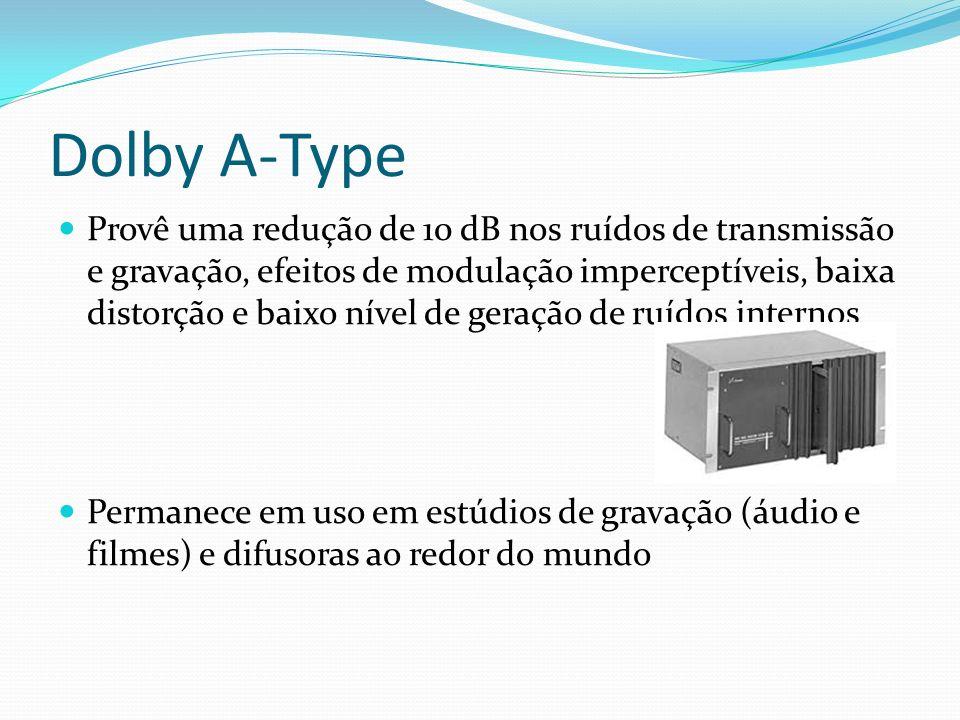 Dolby A-Type Provê uma redução de 10 dB nos ruídos de transmissão e gravação, efeitos de modulação imperceptíveis, baixa distorção e baixo nível de ge