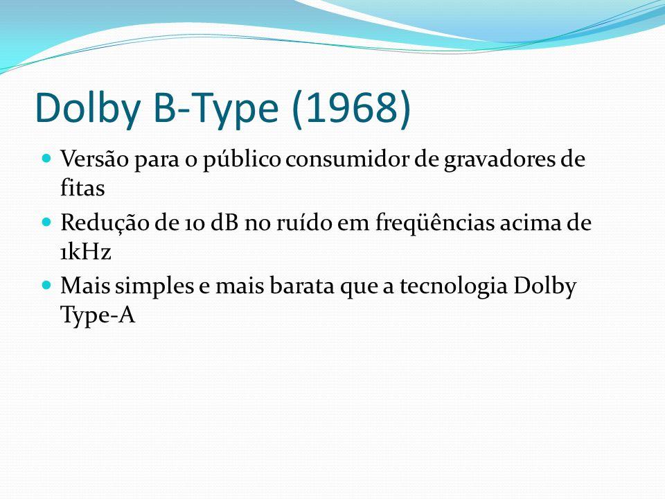 Dolby B-Type (1968) Versão para o público consumidor de gravadores de fitas Redução de 10 dB no ruído em freqüências acima de 1kHz Mais simples e mais