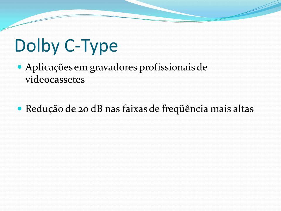 Dolby C-Type Aplicações em gravadores profissionais de videocassetes Redução de 20 dB nas faixas de freqüência mais altas
