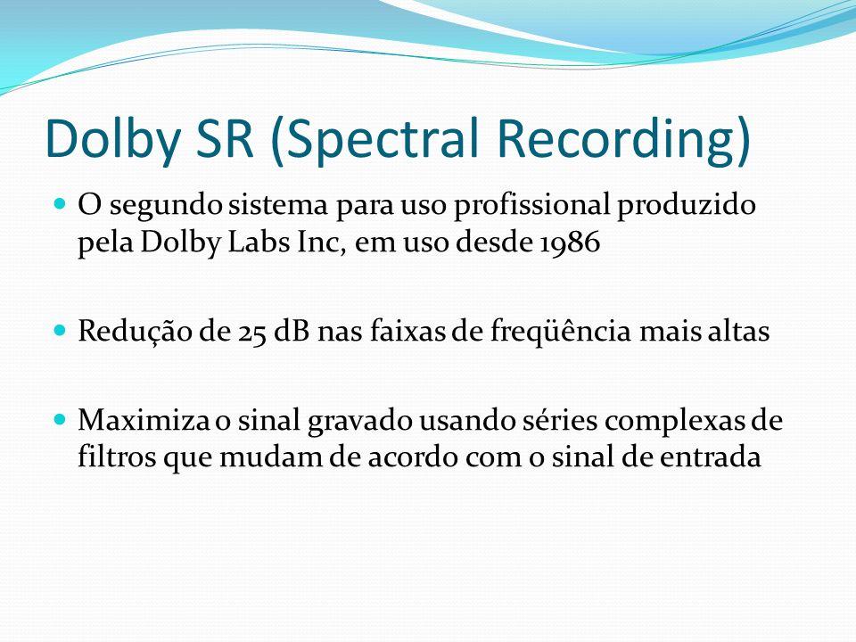 Dolby SR (Spectral Recording) O segundo sistema para uso profissional produzido pela Dolby Labs Inc, em uso desde 1986 Redução de 25 dB nas faixas de