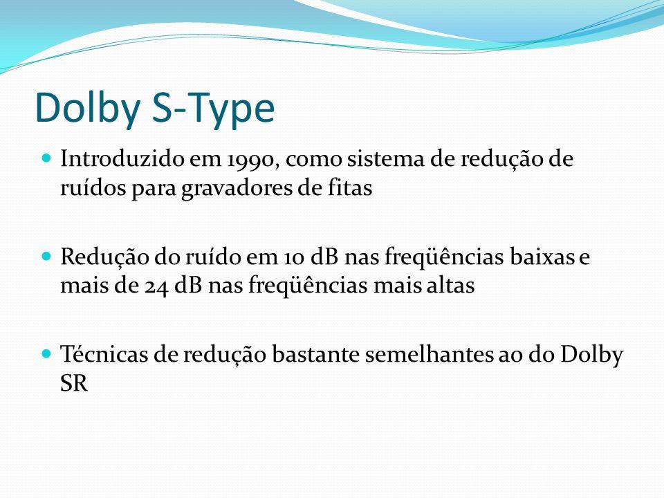 Dolby S-Type Introduzido em 1990, como sistema de redução de ruídos para gravadores de fitas Redução do ruído em 10 dB nas freqüências baixas e mais d