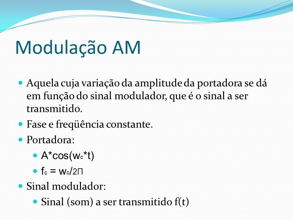 Modulação AM Aquela cuja variação da amplitude da portadora se dá em função do sinal modulador, que é o sinal a ser transmitido. Fase e freqüência con