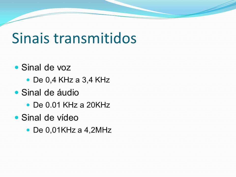 Sinais transmitidos Sinal de voz De 0,4 KHz a 3,4 KHz Sinal de áudio De 0.01 KHz a 20KHz Sinal de vídeo De 0,01KHz a 4,2MHz