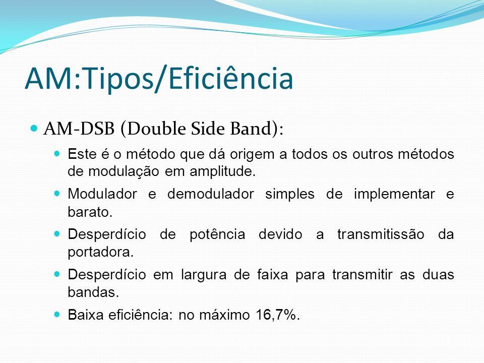 AM:Tipos/Eficiência AM-DSB (Double Side Band): Este é o método que dá origem a todos os outros métodos de modulação em amplitude. Modulador e demodula