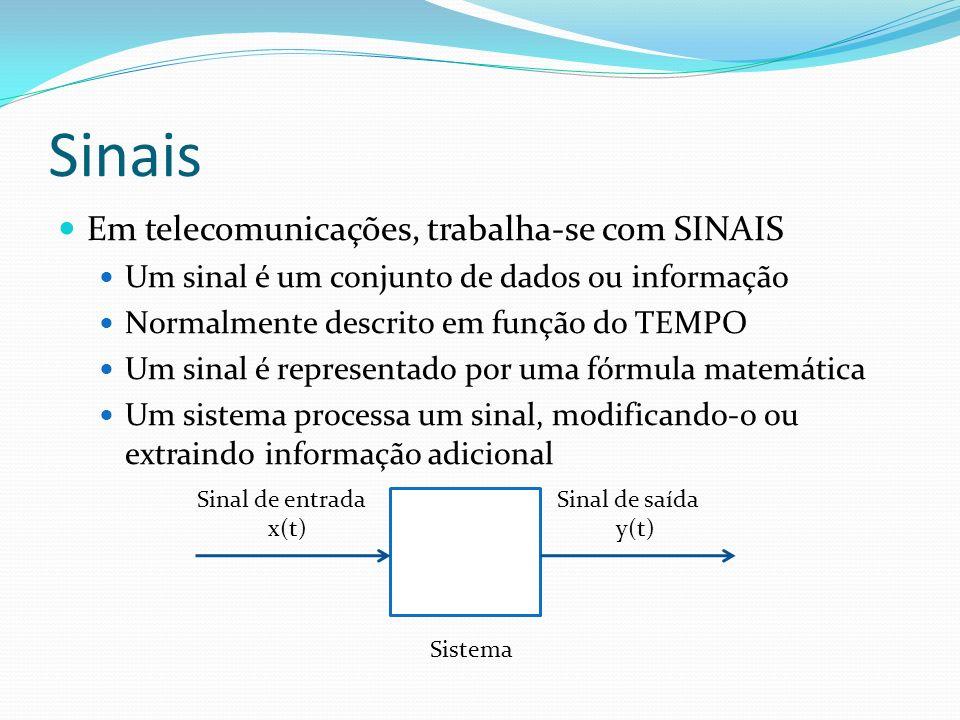 Sinais Em telecomunicações, trabalha-se com SINAIS Um sinal é um conjunto de dados ou informação Normalmente descrito em função do TEMPO Um sinal é re