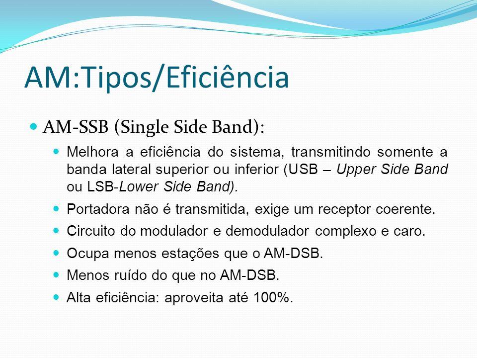 AM:Tipos/Eficiência AM-SSB (Single Side Band): Melhora a eficiência do sistema, transmitindo somente a banda lateral superior ou inferior (USB – Upper