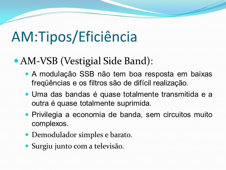 AM:Tipos/Eficiência AM-VSB (Vestigial Side Band): A modulação SSB não tem boa resposta em baixas freqüências e os filtros são de difícil realização. U