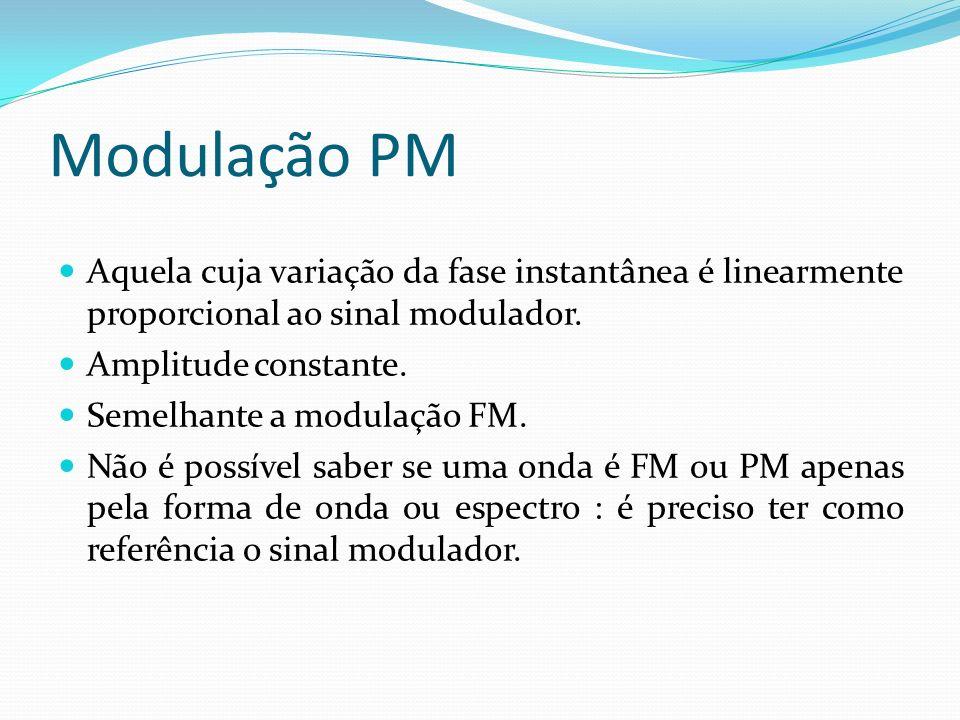 Modulação PM Aquela cuja variação da fase instantânea é linearmente proporcional ao sinal modulador. Amplitude constante. Semelhante a modulação FM. N
