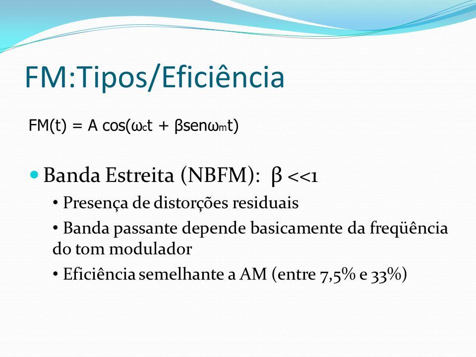 FM:Tipos/Eficiência FM(t) = A cos(ω c t + βsenω m t) Banda Estreita (NBFM): β <<1 Presença de distorções residuais Banda passante depende basicamente