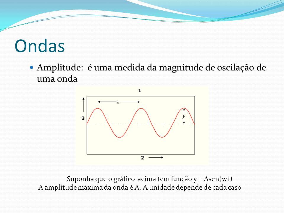 Ondas Amplitude: é uma medida da magnitude de oscilação de uma onda Suponha que o gráfico acima tem função y = Asen(wt) A amplitude máxima da onda é A