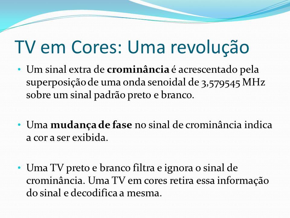 TV em Cores: Uma revolução Um sinal extra de crominância é acrescentado pela superposição de uma onda senoidal de 3,579545 MHz sobre um sinal padrão p
