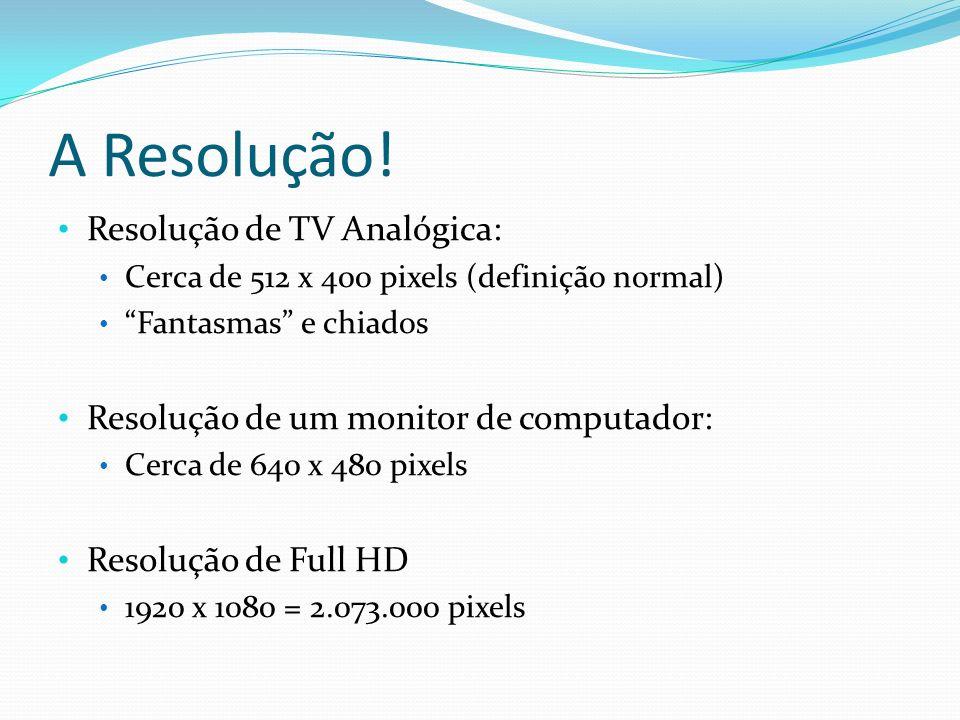 A Resolução! Resolução de TV Analógica: Cerca de 512 x 400 pixels (definição normal) Fantasmas e chiados Resolução de um monitor de computador: Cerca