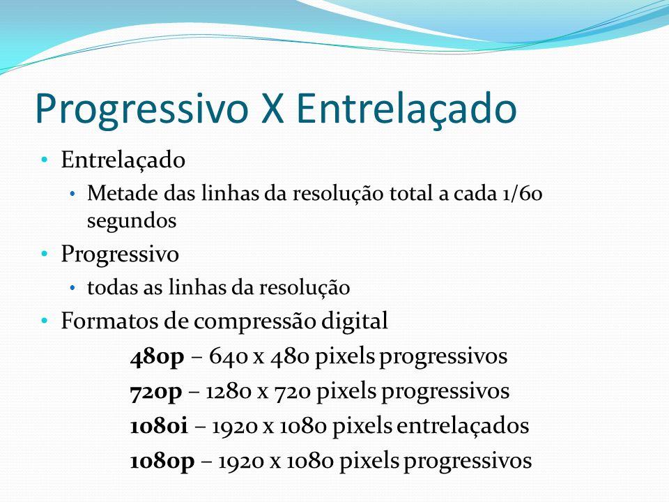 Progressivo X Entrelaçado Entrelaçado Metade das linhas da resolução total a cada 1/60 segundos Progressivo todas as linhas da resolução Formatos de c