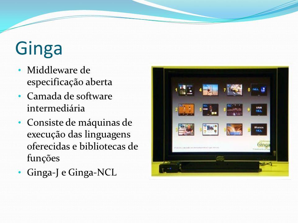 Ginga Middleware de especificação aberta Camada de software intermediária Consiste de máquinas de execução das linguagens oferecidas e bibliotecas de