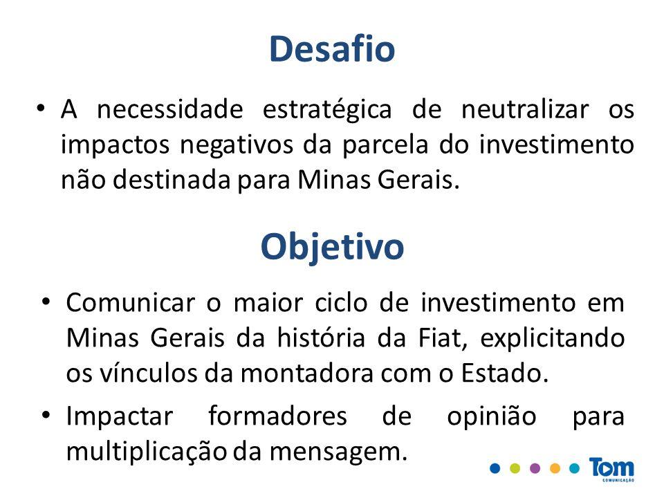 Desafio A necessidade estratégica de neutralizar os impactos negativos da parcela do investimento não destinada para Minas Gerais. Objetivo Comunicar