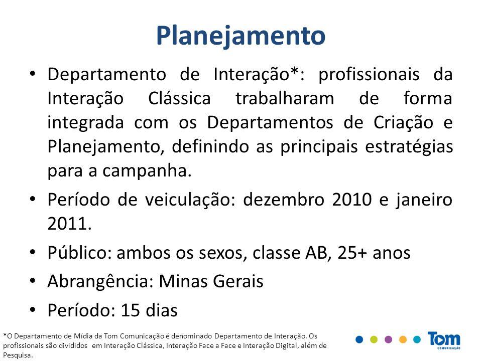Planejamento Departamento de Interação*: profissionais da Interação Clássica trabalharam de forma integrada com os Departamentos de Criação e Planejam