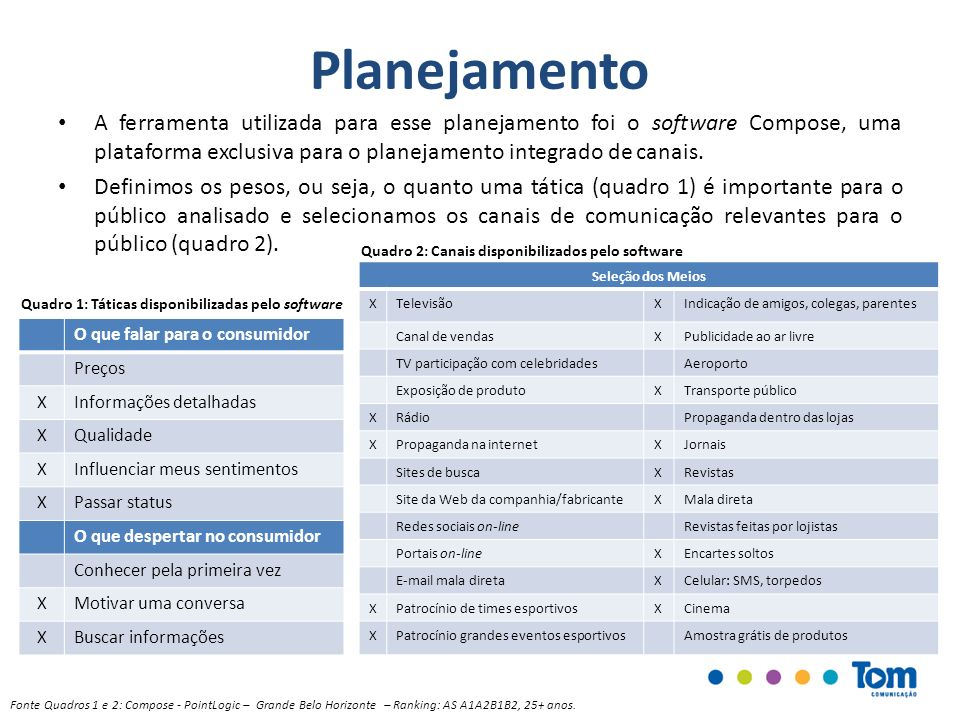 Planejamento A ferramenta utilizada para esse planejamento foi o software Compose, uma plataforma exclusiva para o planejamento integrado de canais. D