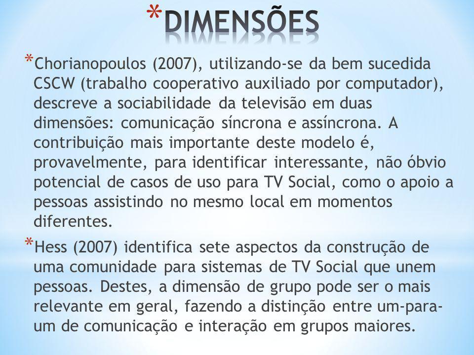 * Chorianopoulos (2007), utilizando-se da bem sucedida CSCW (trabalho cooperativo auxiliado por computador), descreve a sociabilidade da televisão em duas dimensões: comunicação síncrona e assíncrona.