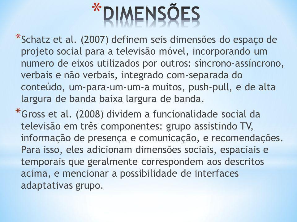 * Schatz et al. (2007) definem seis dimensões do espaço de projeto social para a televisão móvel, incorporando um numero de eixos utilizados por outro