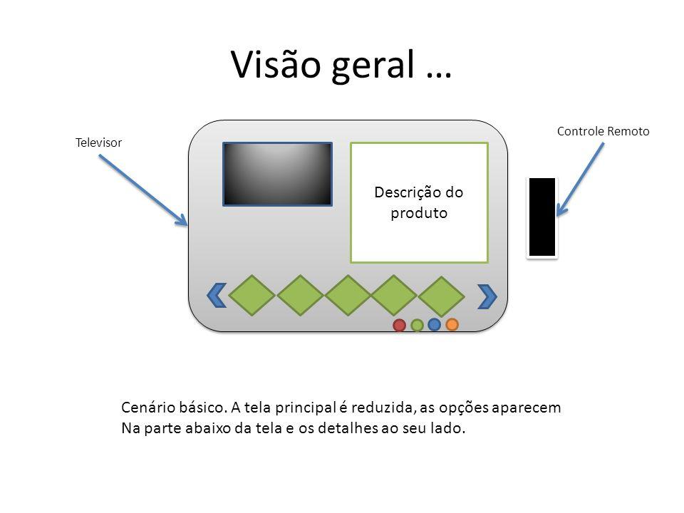 Visão geral … Controle Remoto Televisor Descrição do produto Cenário básico. A tela principal é reduzida, as opções aparecem Na parte abaixo da tela e