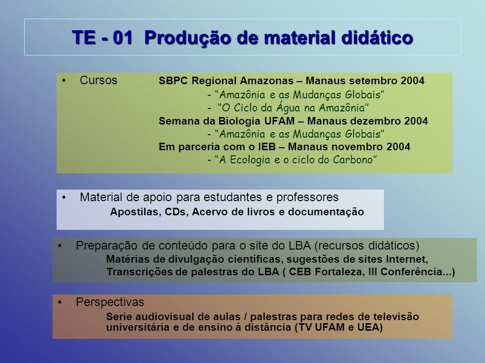 TE - 01 Produção de material didático Cursos SBPC Regional Amazonas – Manaus setembro 2004 - Amazônia e as Mudanças Globais - O Ciclo da Água na Amazônia Semana da Biologia UFAM – Manaus dezembro 2004 - Amazônia e as Mudanças Globais Em parceria com o IEB – Manaus novembro 2004 - A Ecologia e o ciclo do Carbono Material de apoio para estudantes e professores Apostilas, CDs, Acervo de livros e documentação Preparação de conteúdo para o site do LBA (recursos didáticos) Matérias de divulgação científicas, sugestões de sites Internet, Transcrições de palestras do LBA ( CEB Fortaleza, III Conferência...) Perspectivas Serie audiovisual de aulas / palestras para redes de televisão universitária e de ensino á distância (TV UFAM e UEA)