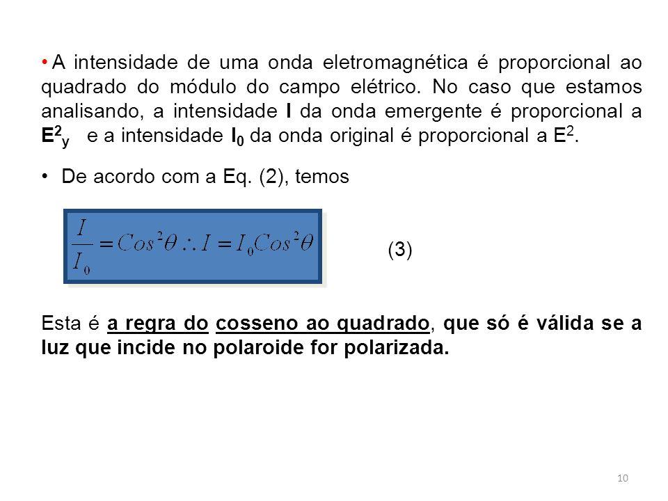 10 A intensidade de uma onda eletromagnética é proporcional ao quadrado do módulo do campo elétrico. No caso que estamos analisando, a intensidade I d