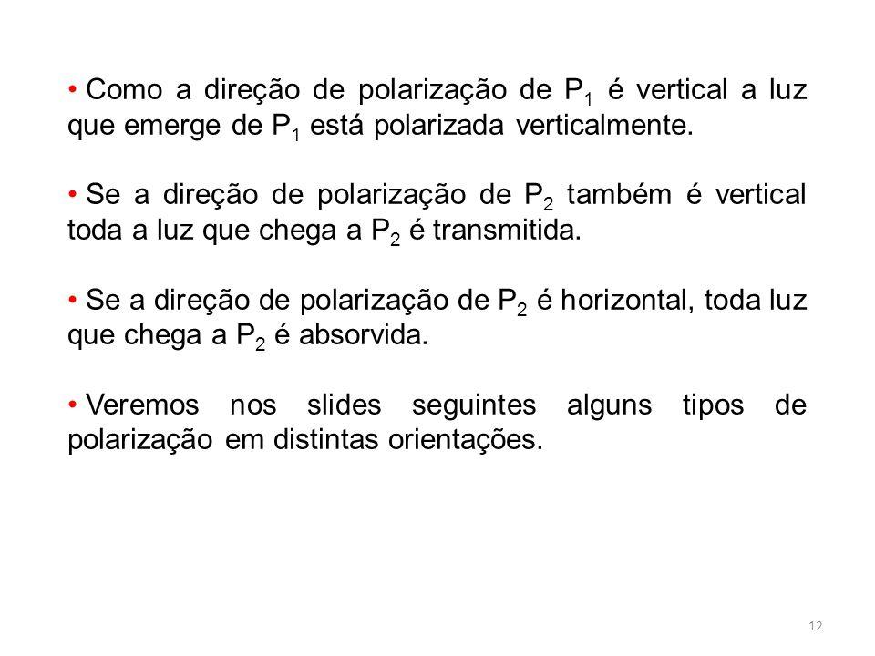 12 Como a direção de polarização de P 1 é vertical a luz que emerge de P 1 está polarizada verticalmente. Se a direção de polarização de P 2 também é