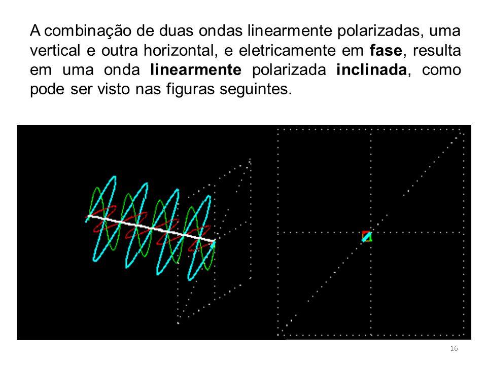 A combinação de duas ondas linearmente polarizadas, uma vertical e outra horizontal, e eletricamente em fase, resulta em uma onda linearmente polariza