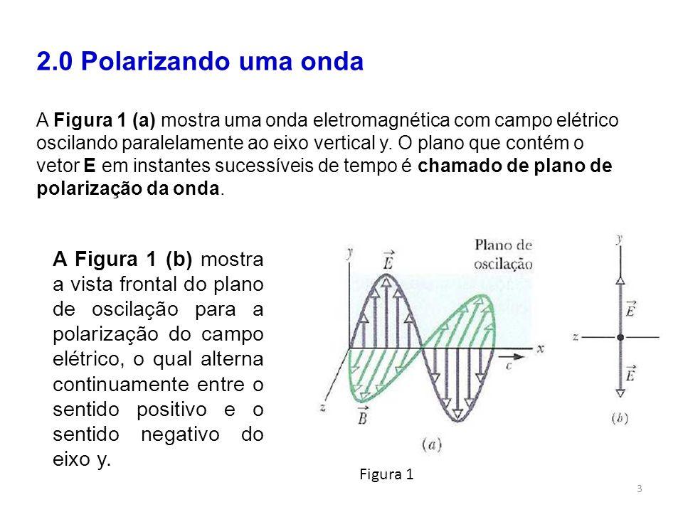 3 2.0 Polarizando uma onda A Figura 1 (a) mostra uma onda eletromagnética com campo elétrico oscilando paralelamente ao eixo vertical y. O plano que c