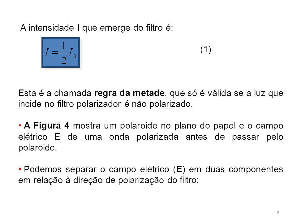 8 A intensidade I que emerge do filtro é: (1) Esta é a chamada regra da metade, que só é válida se a luz que incide no filtro polarizador é não polari