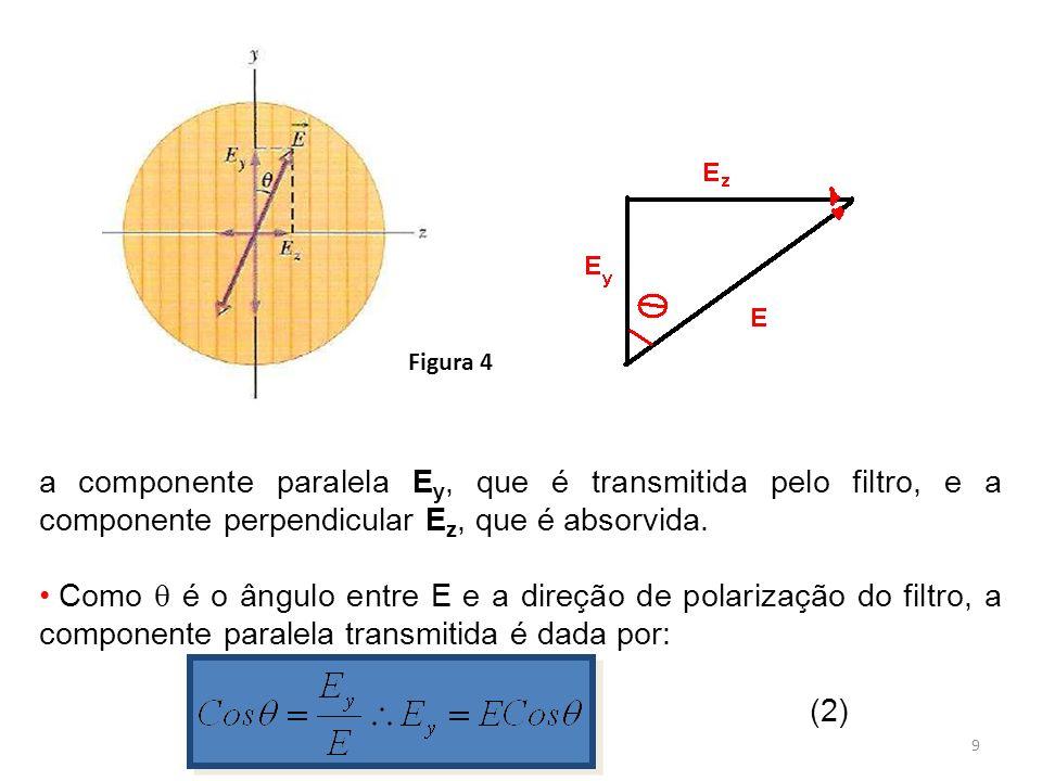 9 Figura 4 a componente paralela E y, que é transmitida pelo filtro, e a componente perpendicular E z, que é absorvida. Como é o ângulo entre E e a di