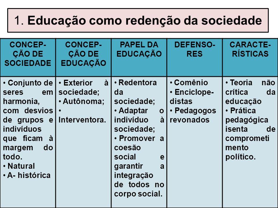 1. Educação como redenção da sociedade