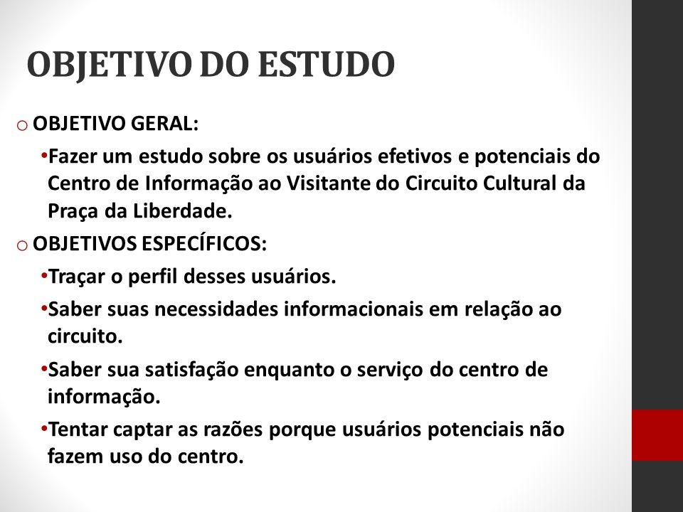 OBJETIVO DO ESTUDO o OBJETIVO GERAL: Fazer um estudo sobre os usuários efetivos e potenciais do Centro de Informação ao Visitante do Circuito Cultural da Praça da Liberdade.