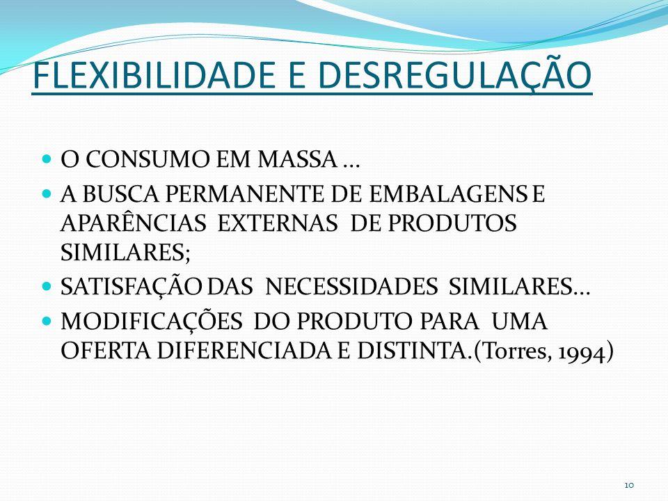 FLEXIBILIDADE E DESREGULAÇÃO O CONSUMO EM MASSA...