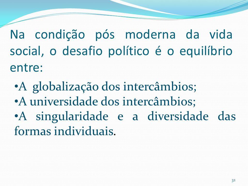 Na condição pós moderna da vida social, o desafio político é o equilíbrio entre: A globalização dos intercâmbios; A universidade dos intercâmbios; A singularidade e a diversidade das formas individuais.
